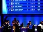 """Magnus Carlsen París Grand Chess Tour ronda 10"""")"""