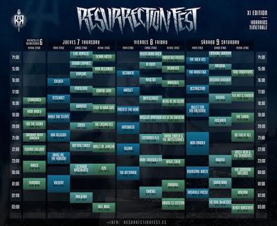 Horarios del Resurrection Fest 2016
