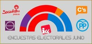 Encuesta Electoral junio 2016