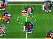 Once ideal primera jornada Eurocopa 2016