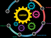 Área content creación páginas