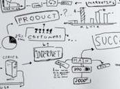 cosas fundamentales debemos saber antes montar negocio