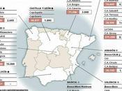 España prepara plan para fortalecer cajas ahorros