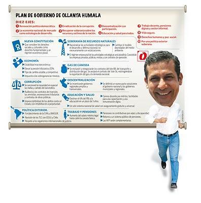 PLAN DE GOBIERNO DE OLLANTA HUMALA. Infografí de La República