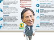 PLAN GOBIERNO ALEJANDRO TOLEDO. Infografía República