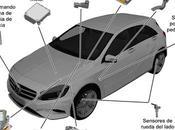 Sistema frenado Mercedes-Benz Clase