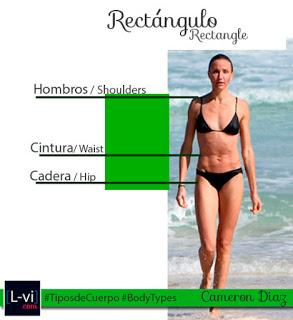 Body types: Rectangle /Tipos de cuerpo: Rectángulo   L-vi.com