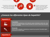 Mundial Hepatitis