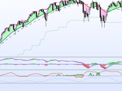 S&P deja atrás dudas