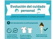 evolución cuidado personal Perspirex