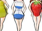 Tipos cuerpo como vestir estas gordita