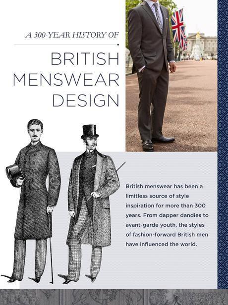 Celebrating 300 years of British Menswear Desing