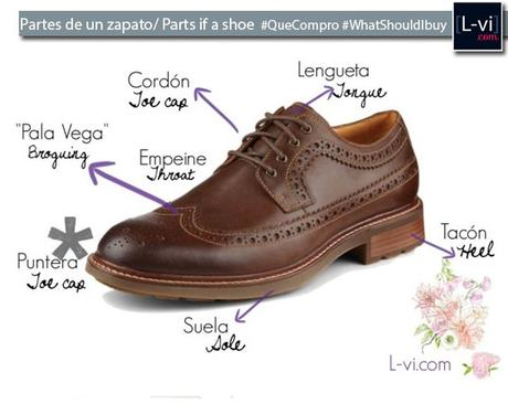 El Arte de comprar zapatos / The art of buying shoes