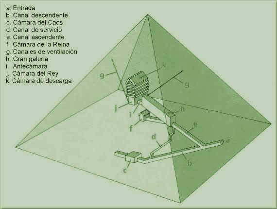 La gran pirámide de Keops El-misterio-keops-gran-piramide-L-2