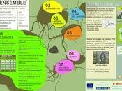 carta mano verde (charte main verte) jardines Paris