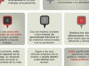 mandamientos búsqueda empleo redes sociales.