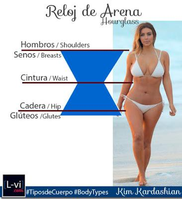 [Reloj de Arena] Prendas que favorecen / Hourglass body type: Garments that suit you