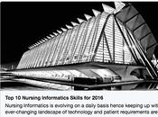 Habilidades Informáticas Digitales para Enfermería 2016