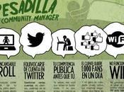 pesadillas Community Manager