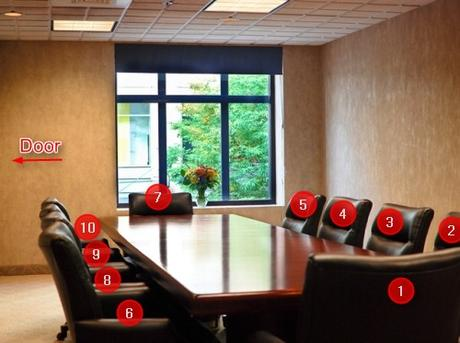 Consejos de feng shui para salas de reuniones paperblog - Consejos de feng shui ...