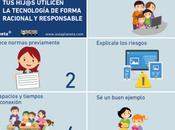 Infografía: Consejos para hijos utilicen tecnología...