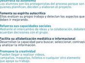 Infografía: Ventajas aprendizaje basado proyectosMotiva...