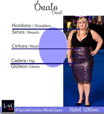 [Óvalo] Prendas que favorecen /Oval body type: Garments that suit you