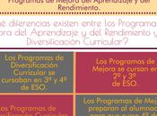 Infografía: Desaparece diversificación curricularSí. Estos...