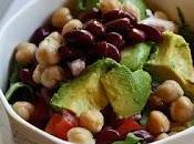 Alimentación vegetariana vegana ¿Buena perjudicial?