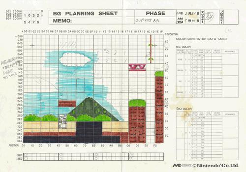 25 anniversario del nacimiento de Super Mario Bros