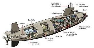 El invento de la Guerra submarina