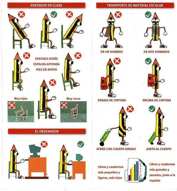 Consejos de higiene postural