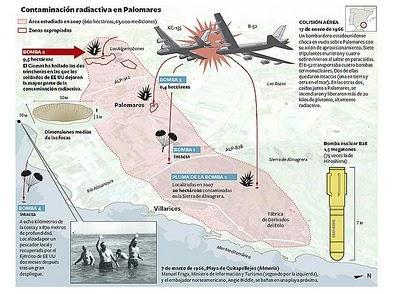 GRANDES ACCIDENTES AEREOS: OPERACION FLECHA ROTA, EL DESASTRE DE PALOMARES QUE PUDO DESATAR UNA HECATOMBE NUCLEAR.