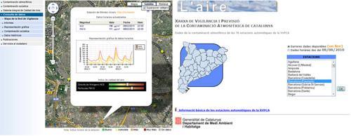 Enlaces y comentarios sobre los datos de contaminación de Madrid y Barcelona