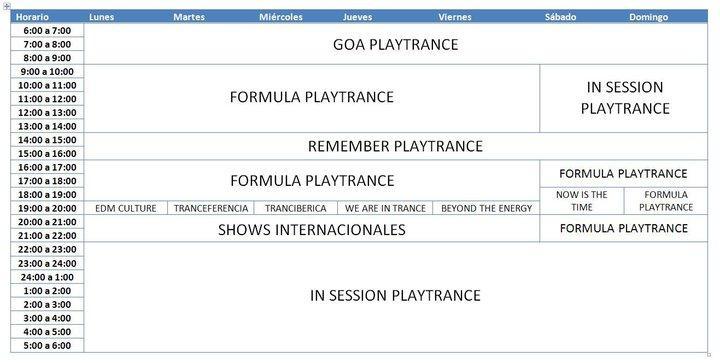 Llega Playtrance Radio, la radio on-line española