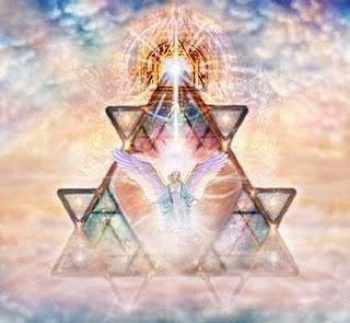 Esquema de la Jerarquía Espiritual:Día,Rayo,Director,Arcángeles,Elohim,Cualidad