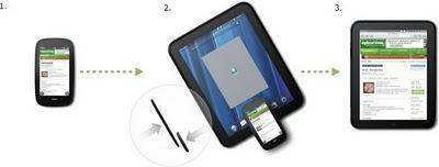 HP TouchPad, una tablet a tener muy en cuenta