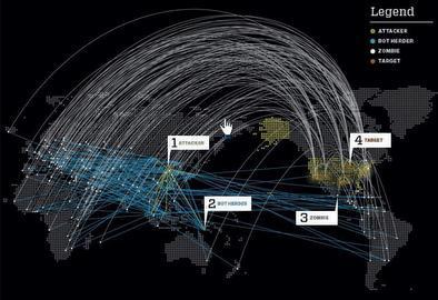 1ra. guerra mundial entre hackers (V)