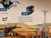ExoMars órbita módulo aterrizaje Schiaparelli comunicación estrellado Marte