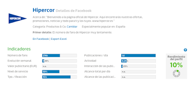 Herramienta para analizar páginas de Facebook