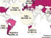 ¡España tercer país productor vino mundo!