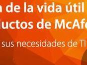 vida útil productos McAfee para correo electrónico