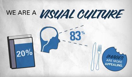 Visual content marketing