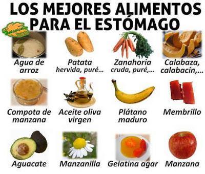 Régimen de comidas para los pacientes con úlcera