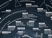 Efemérides astronómicas invernales