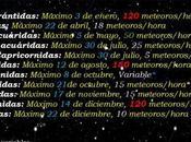 Estrellas fugaces 2017
