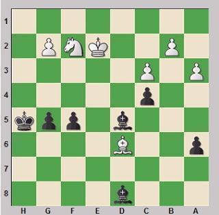 Interesantes comentarios de Colovic sobre aportación de Caruana a la 4ª partida del Mundial