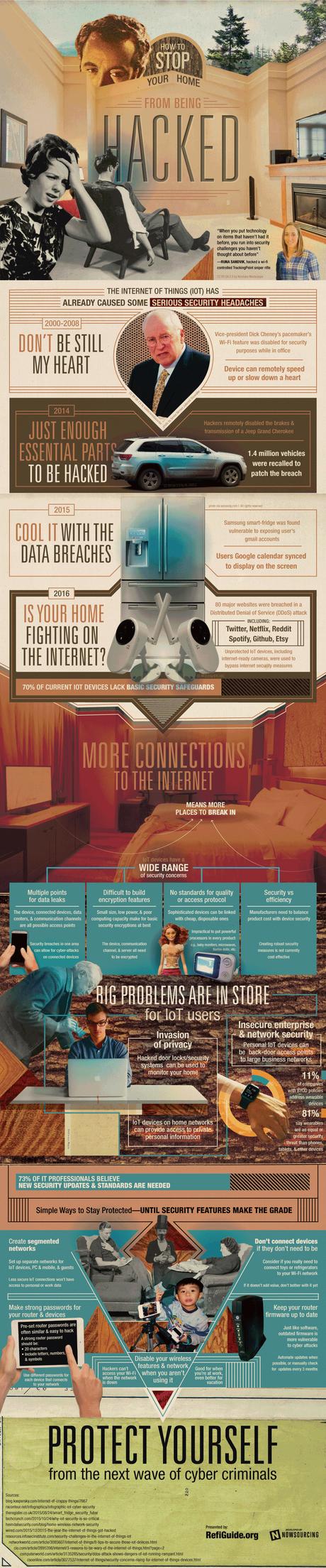 Hacking internet de las cosas