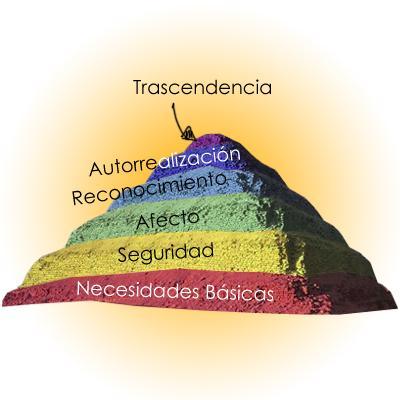 Cómo aplicar la Pirámide de Maslow a nuestros relatos
