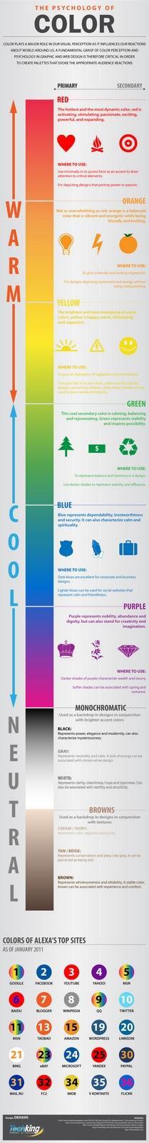 Colores y empresas